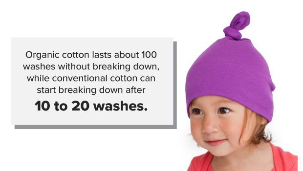 organic cotton lasts longer